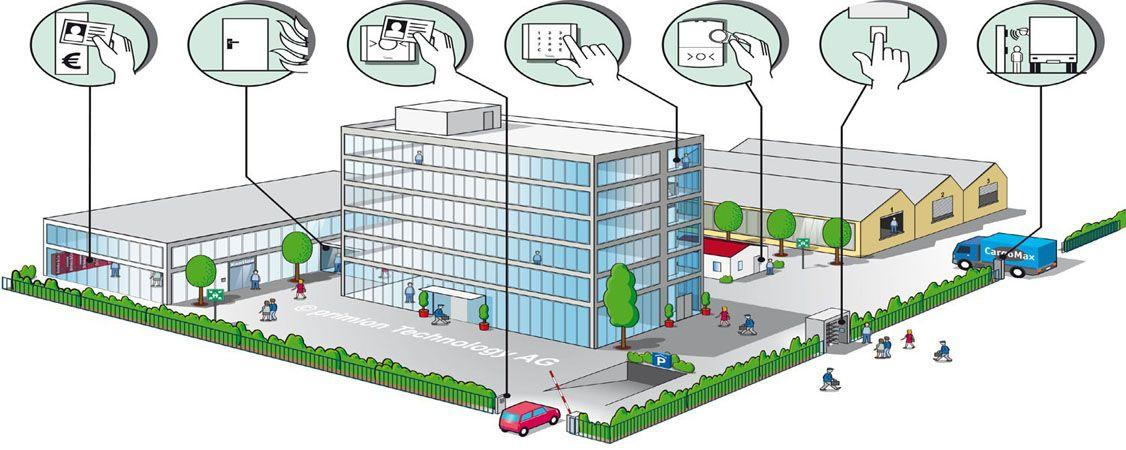 Building Management System Real Time Solutions Pvt Ltd